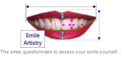Smile Designing India, Cosmetic Smile Designing India, Cost Smile Design India, Smile Designing, Cosmetic Dentistry