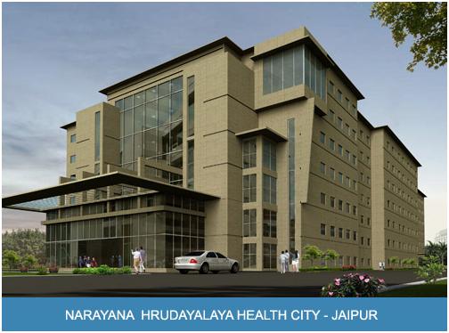 narayana hrudayalaya Share price, corporate actions, valuation, research report, financials and  more - complete track record of narayana hrudayalaya ltd - snapshot.